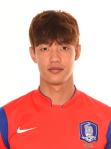 Hong Jeongho (Defesa)