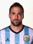 Gonzalo Higuain (Ataque)*